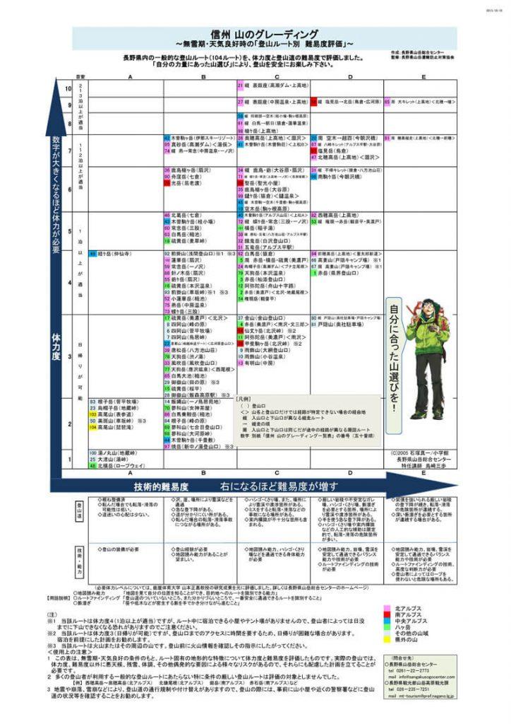 yamanogure-dexingu20151016homepagekousin